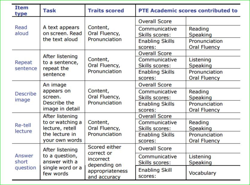 Assessment Of Young Language Learners