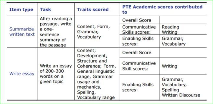 essay vocabulary enhancer